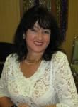 Svetlana, 59, Moscow