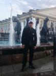 Kolya, 31  , Moscow