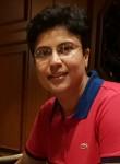 Anvi, 32  , Nagpur