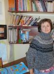 Nadya, 49, Perm