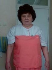 Roza, 65, Russia, Izhevsk