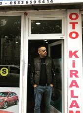 mustafayilmaz, 43, Turkey, Giresun