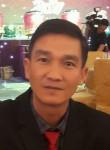 Loc, 39  , Ho Chi Minh City
