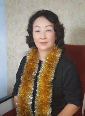 Kim, 70, Republic of Korea, Kimhae