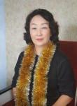 Kim, 69  , Kimhae