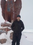 Vladimir, 27, Astana
