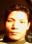 Chrangkim, 28  , Tura