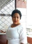 Bertille, 36  , Douala