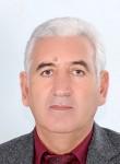 Tanriverdi, 69  , Baku