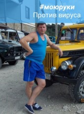 Dimastyy, 40, Russia, Moscow