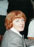 irina berjozkina, 57  , Budapest