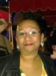 Anna orosco, 58  , San Antonio