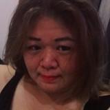 Ning, 42  , Paoy Pet