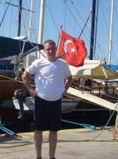 Ruslan, 35, Estonia, Sillamae