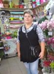 Nadezhda Boyko, 51  , Russelsheim