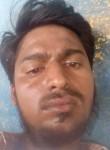 Jjbjjj, 28  , Hyderabad