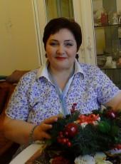 Nadezhda, 58, Ukraine, Odessa