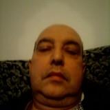 pene , 54  , Casalbordino