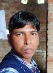 Dev shail, 25  , Patna