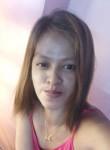 Mary Jane, 30, Cebu City