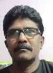 Nannam, 41  , Tirupati