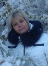 Cimonya, 48, Russia, Zheleznogorsk (Krasnoyarskiy)