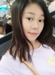 潘靜萱, 27, Taichung