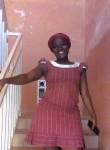 Mekwekuenang, 36  , Yaounde