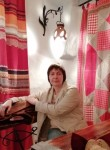Efnya, 43  , Yekaterinburg
