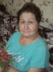 Nataliya, 61, Karagandy