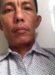 Nguyen tuan, 41, Ho Chi Minh City