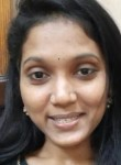Blue , 53  , Cochin