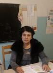 Janeta, 60  , Goris