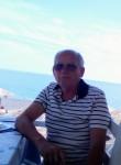 opreapetruioan@g, 64  , Targu-Mures