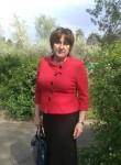 Nadenka, 53, Kiev