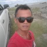 Max, 29  , Petaling Jaya
