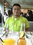 Danny Khoo, 28  , Singapore