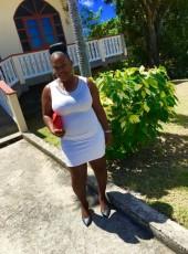 tisheenaknowle, 24, Saint Kitts and Nevis, Basseterre