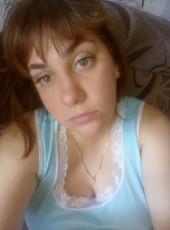 Alina Matveeva, 27, Belarus, Minsk