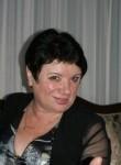 ludmila13085