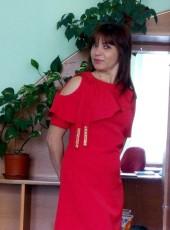 Anna, 45, Ukraine, Kovel