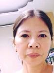 Tess Yap, 46  , Danao, Cebu