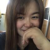 Yhangkie, 25  , Telabastagan