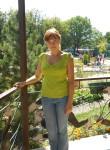 Viktoriya, 48  , Kharkiv