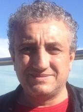Karlo, 50, Georgia, Tbilisi