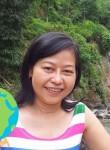 Lam, 51  , Ho Chi Minh City