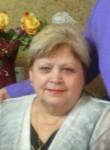 Natalya, 68  , Nizhniy Novgorod