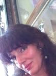 mila, 35 лет, Варна