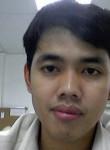 chin, 34  , Cabanatuan City