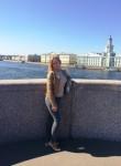 Krasnitskaya  Anna, 34, Perm